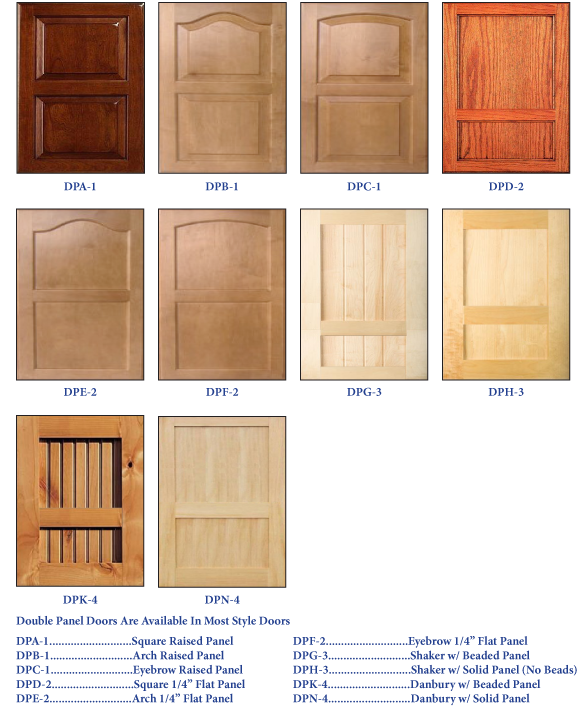 Different Styles Of Cabinet Doors Home Decor