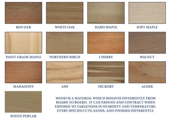 Small wood projects to sell wood species for cabinets for Kitchen cabinet wood types